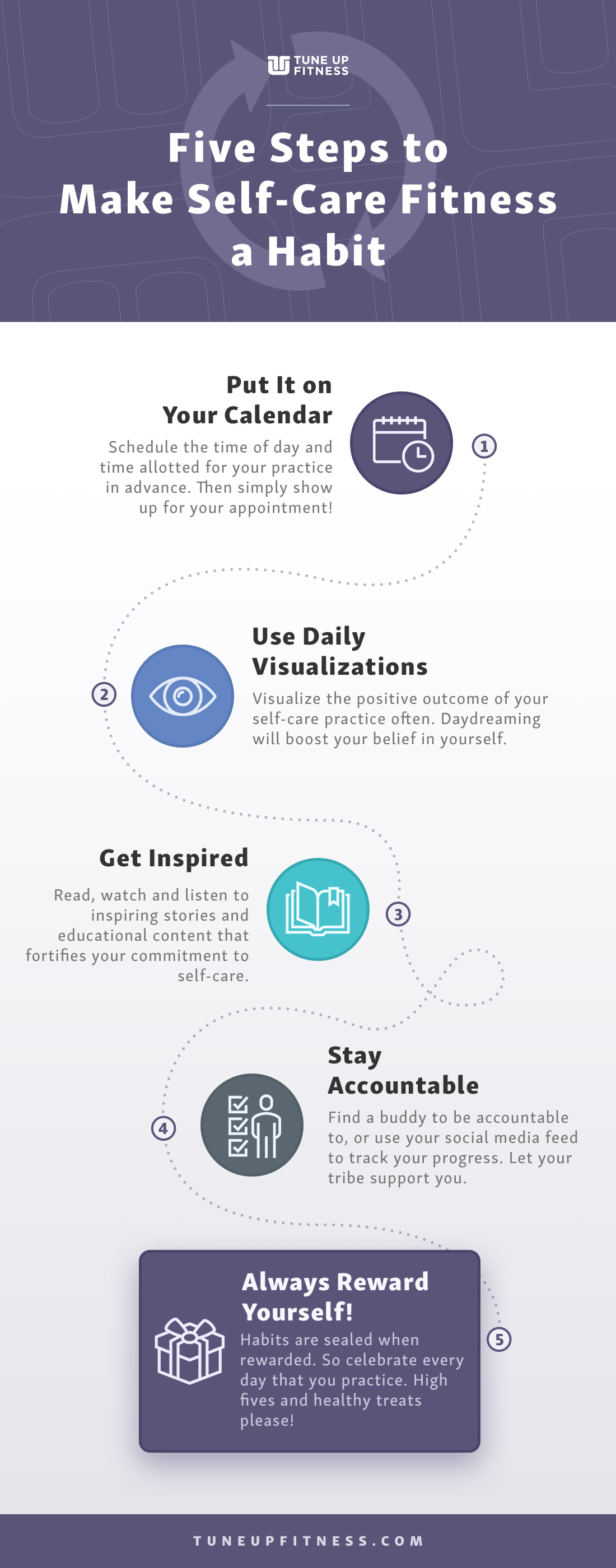 [INFOGRAPHIC] Five steps to make self-care fitness a habit, Peak Performance Month, Tune Up Fitness blog